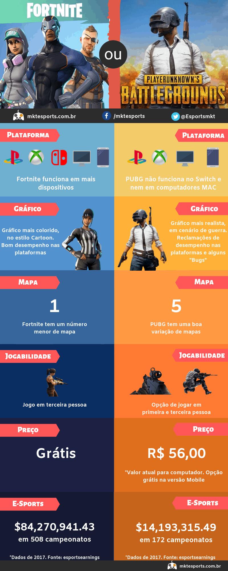 fortnite-ou-pubg-infografico