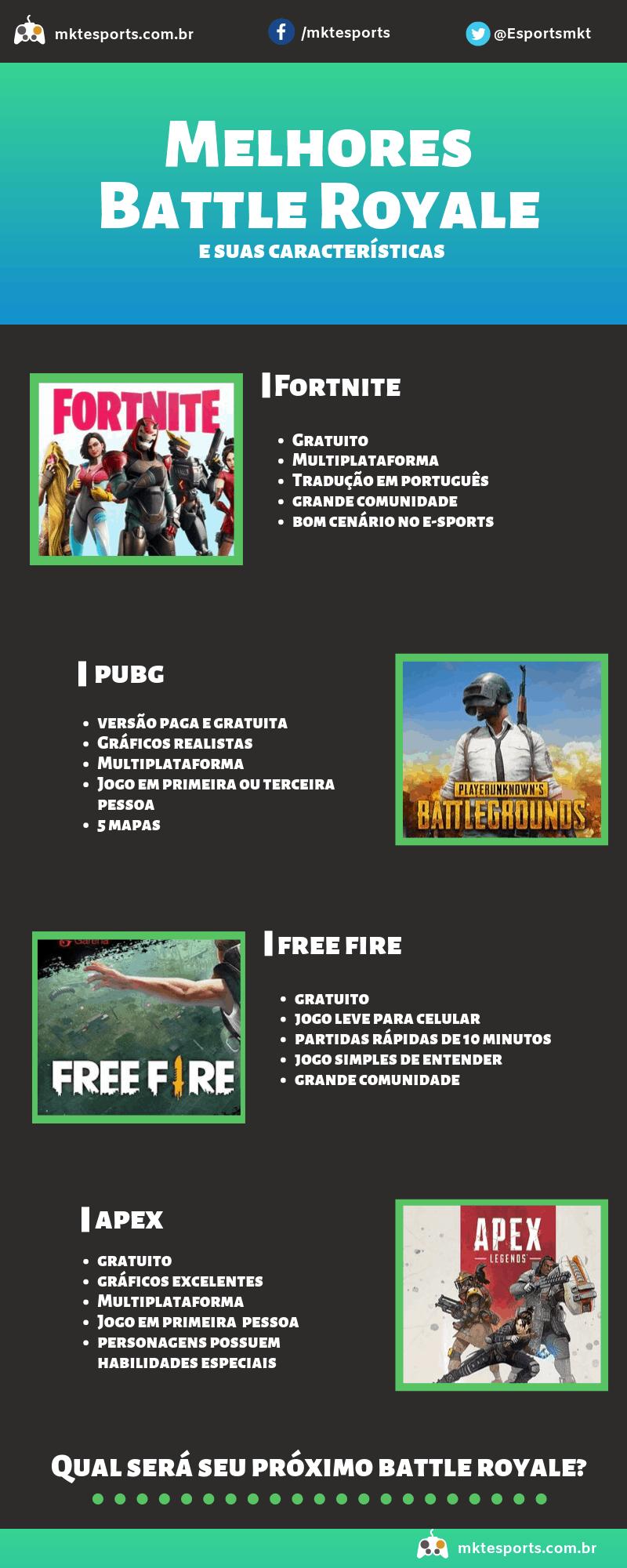 melhores-battle-royale-infografico