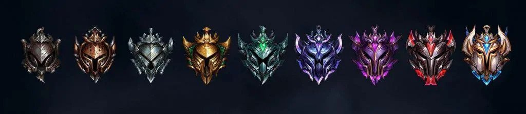 League of Legends - por que faz tanto sucesso